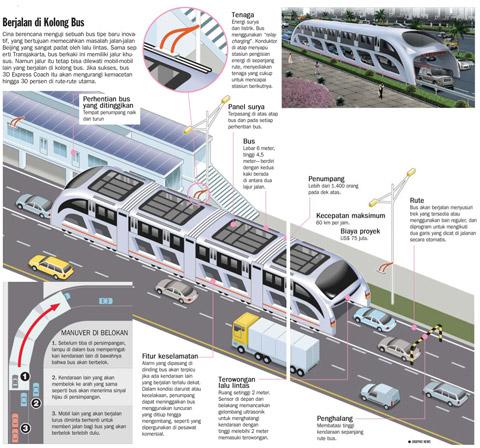 %name Bus Berkaki Terobos Kemacetan Jalan Beijing