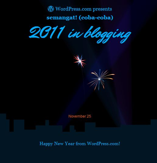 2011 in blogging