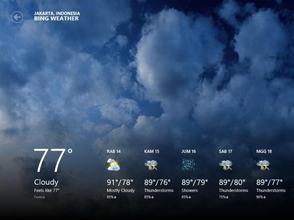 Prakiraan Cuaca Jakarta - 14 s.d. 18 Maret 2012